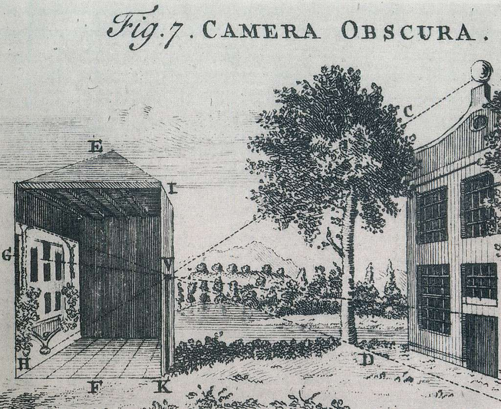 "Reads, ""Fig 7. Camera obscura"". The images shows a building's image through a hole in the side of a building where the image is projected upside down on an interior wall. An X shows the crossing of the light's rays."
