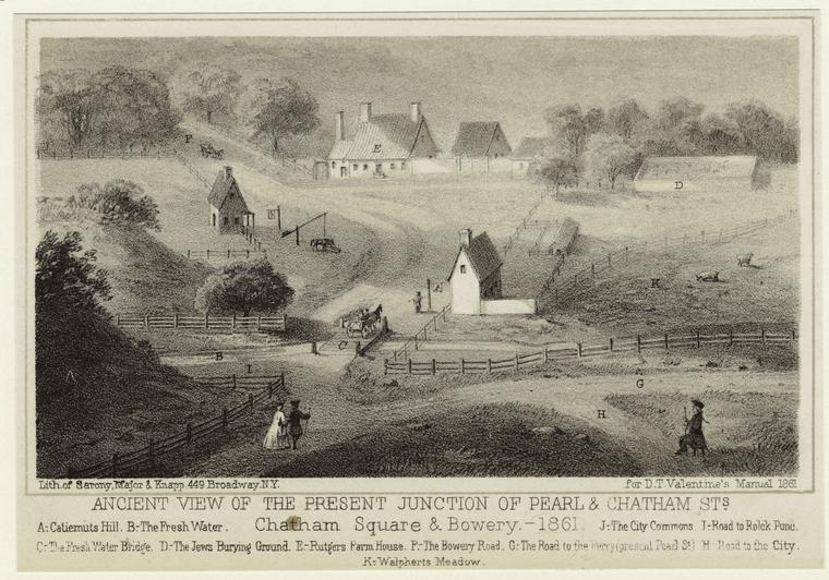 Ancient View of the Present Junction of Pearl & Chatham Streets